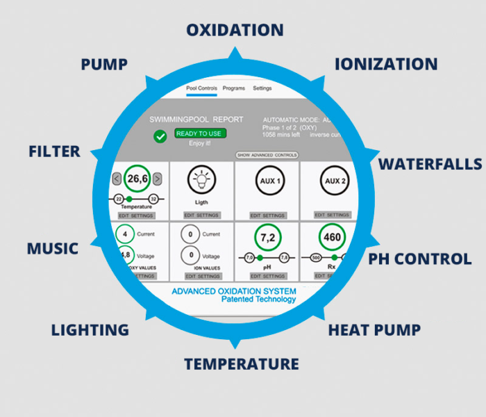 Functions ENG Oxymatic® Smart