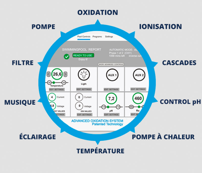 Functions FRA Oxymatic® Smart